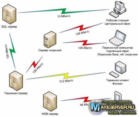 Как нахаляву получить постоянный IP-адрес