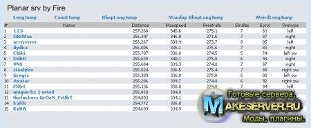 Longjump Web Stats (рус)